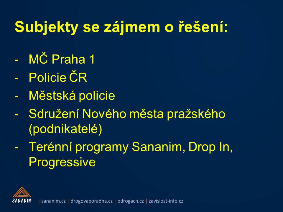 Subjekty se zájmem o řešení: -MČ Praha 1 -Policie ČR -Městská policie -Sdružení Nového města pražského (podnikatelé) -Terénní programy Sananim, Drop In, Progressive