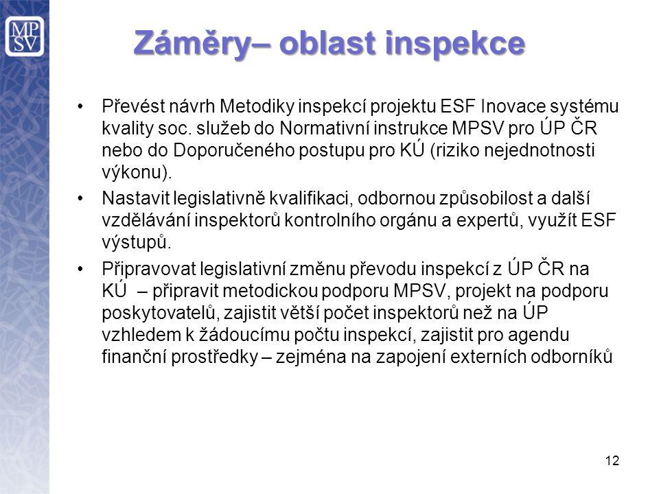 12 Záměry– oblast inspekce Převést návrh Metodiky inspekcí projektu ESF Inovace systému kvality soc.