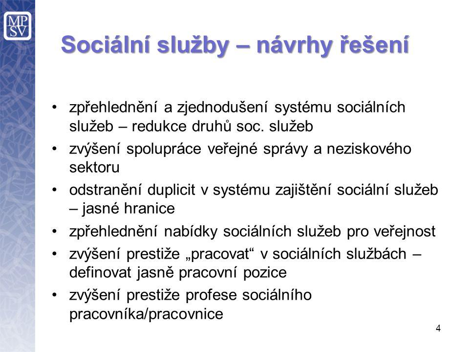 4 Sociální služby – návrhy řešení zpřehlednění a zjednodušení systému sociálních služeb – redukce druhů soc.