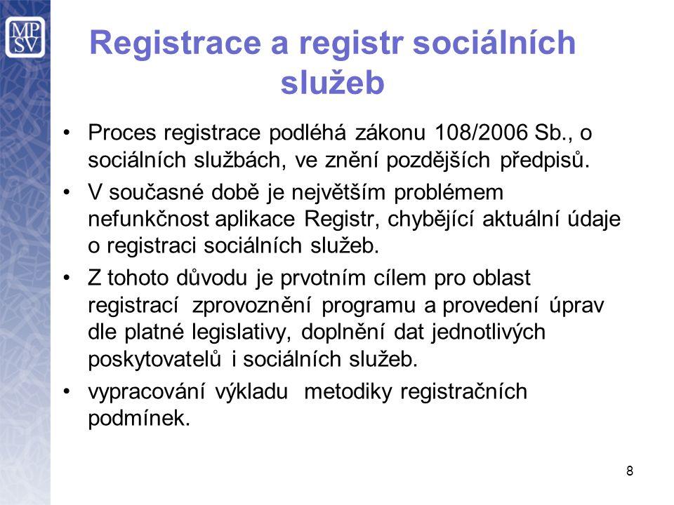 8 Registrace a registr sociálních služeb Proces registrace podléhá zákonu 108/2006 Sb., o sociálních službách, ve znění pozdějších předpisů.