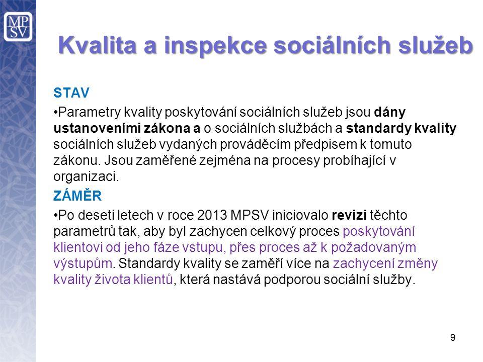 9 Kvalita a inspekce sociálních služeb STAV Parametry kvality poskytování sociálních služeb jsou dány ustanoveními zákona a o sociálních službách a standardy kvality sociálních služeb vydaných prováděcím předpisem k tomuto zákonu.