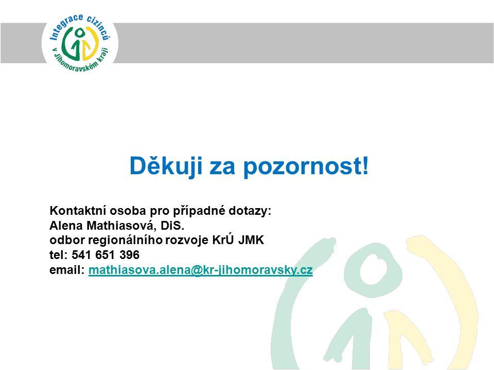 Děkuji za pozornost. Kontaktní osoba pro případné dotazy: Alena Mathiasová, DiS.