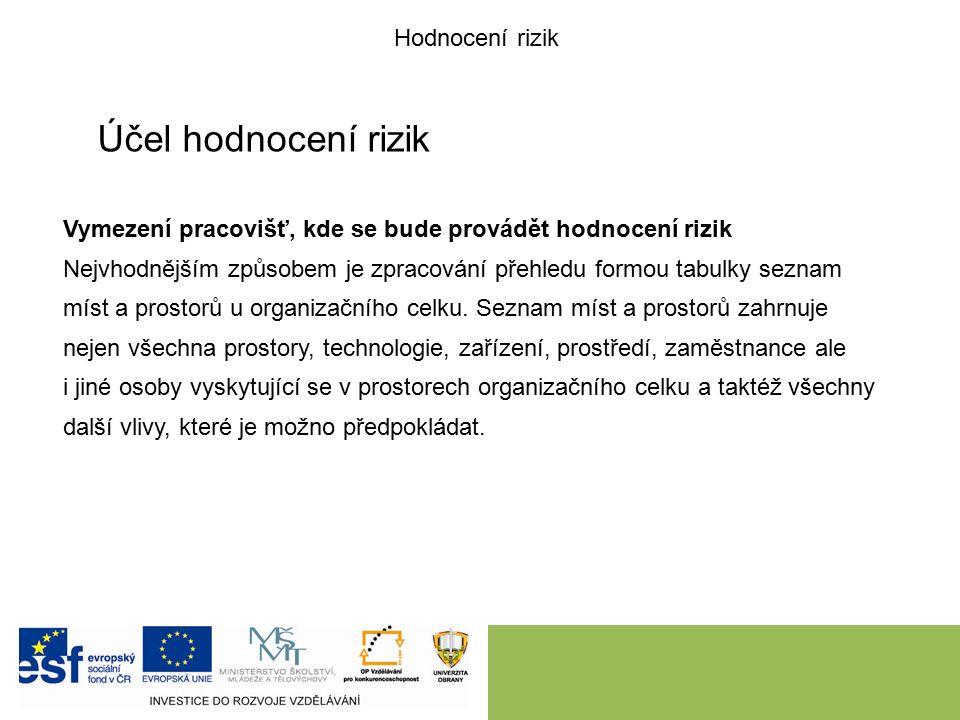 Účel hodnocení rizik Vymezení pracovišť, kde se bude provádět hodnocení rizik Nejvhodnějším způsobem je zpracování přehledu formou tabulky seznam míst