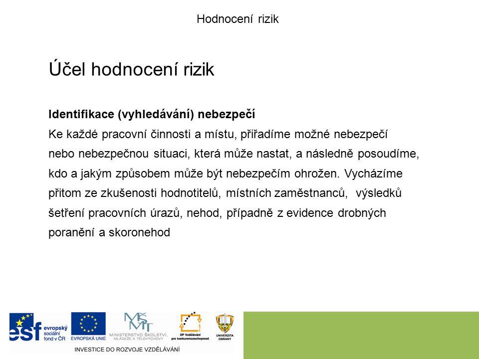 Účel hodnocení rizik Identifikace (vyhledávání) nebezpečí Ke každé pracovní činnosti a místu, přiřadíme možné nebezpečí nebo nebezpečnou situaci, kter