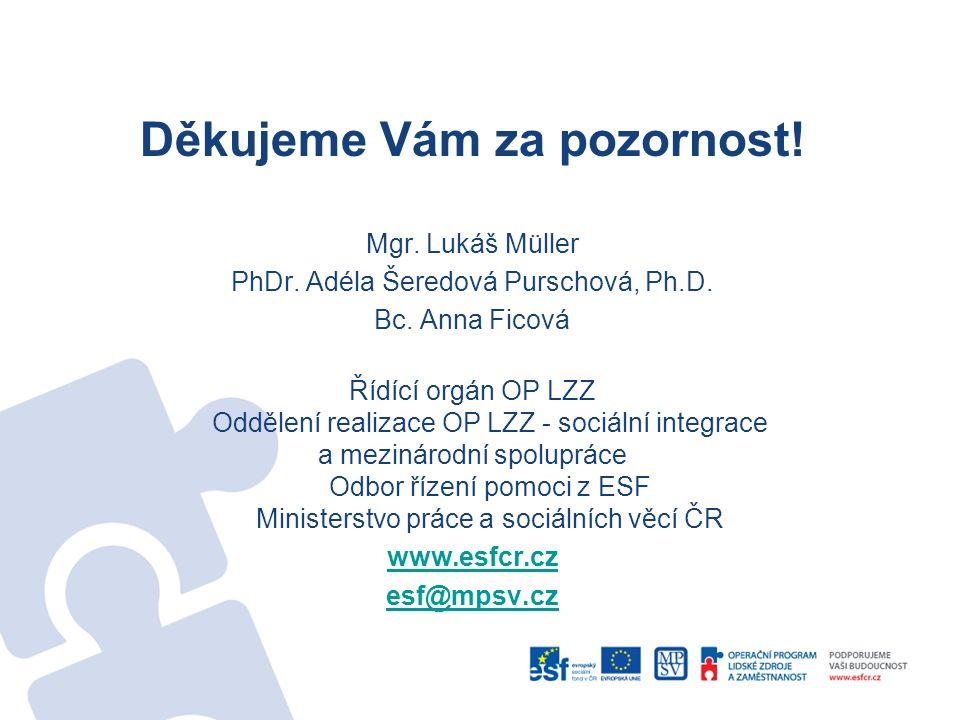 Děkujeme Vám za pozornost. Mgr. Lukáš Müller PhDr.