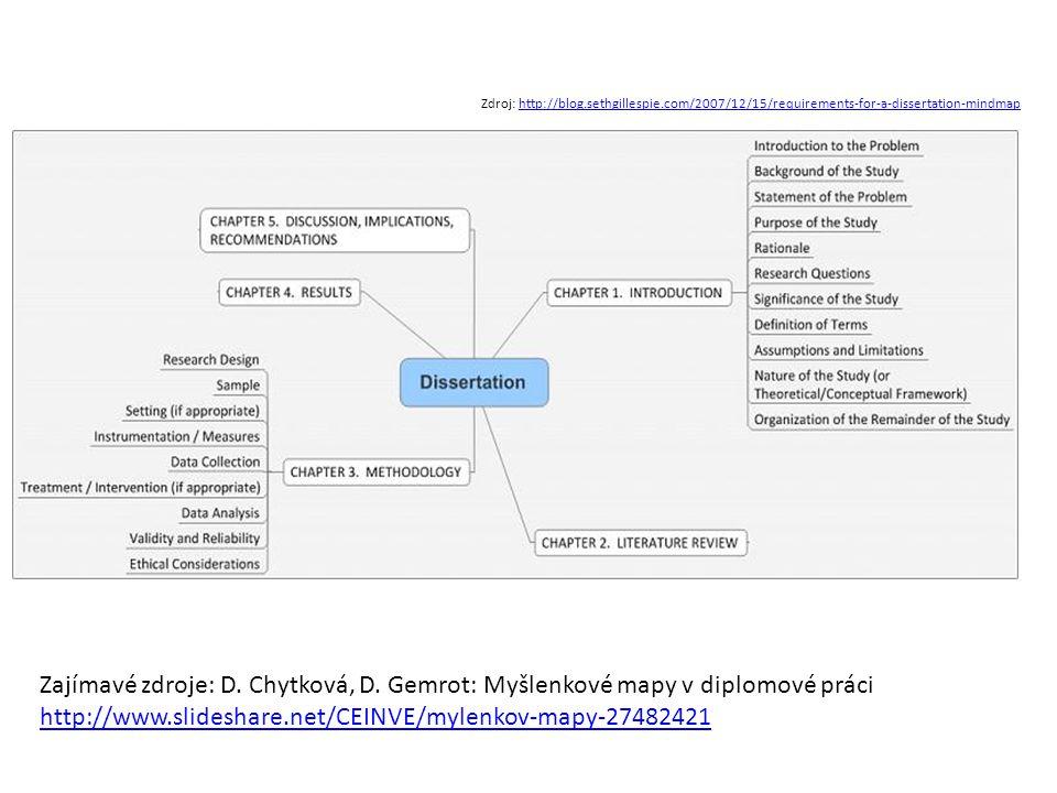 Zajímavé zdroje: D. Chytková, D. Gemrot: Myšlenkové mapy v diplomové práci http://www.slideshare.net/CEINVE/mylenkov-mapy-27482421 http://www.slidesha