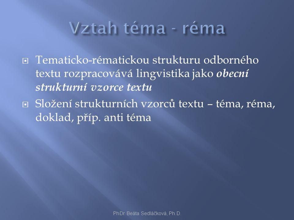  Tematicko-rématickou strukturu odborného textu rozpracovává lingvistika jako obecní strukturní vzorce textu  Složení strukturních vzorců textu – téma, réma, doklad, příp.