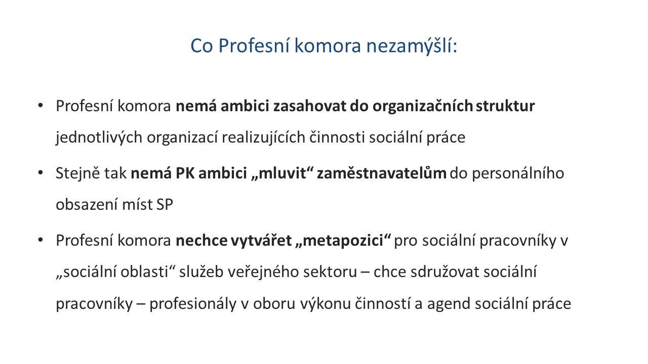 """Co Profesní komora nezamýšlí: Profesní komora nemá ambici zasahovat do organizačních struktur jednotlivých organizací realizujících činnosti sociální práce Stejně tak nemá PK ambici """"mluvit zaměstnavatelům do personálního obsazení míst SP Profesní komora nechce vytvářet """"metapozici pro sociální pracovníky v """"sociální oblasti služeb veřejného sektoru – chce sdružovat sociální pracovníky – profesionály v oboru výkonu činností a agend sociální práce"""