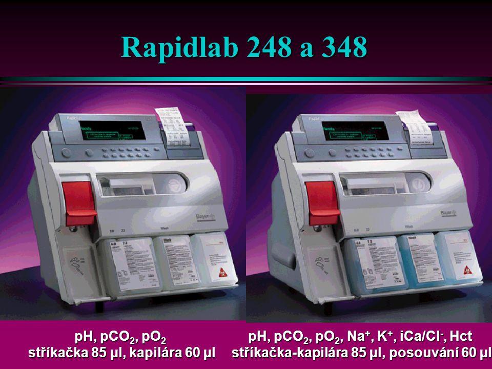 20 ABL 5 l pH, pCO 2, pO 2 l 85 µl krve l Vyrábí plyny chemickou reakcí