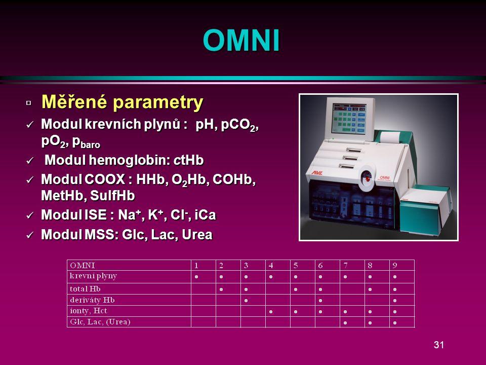 30 Synthesis 45 l pH, pCO 2, pO 2 l Na +, K +, iCa, Cl - l THb, O 2 Hb, COHb, MetHb, HHb, Hct l glukóza, laktát, bilirubin l PT, APTT, ACT l spotřeba 275 µl krve l režim mikro 150 µl krve