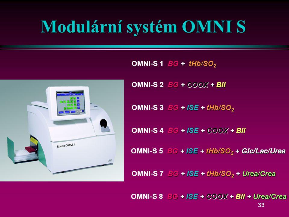 OMNI ú modulární analyzátor ú paralelně řazené měřící komory ú mikroelektrody ú dotyková obrazovka ú automatická kalibrace ( roztoky) ú objem vzorku 40- 160 µl ú auAuto QC modul ú čárový kód ú žádné kalibrační plyny ú vstup pro stříkačku /kapiláru ú PC, tiskárna, disketa