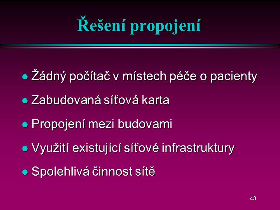LISHIS Integrovaný systém Rapidlink NIS