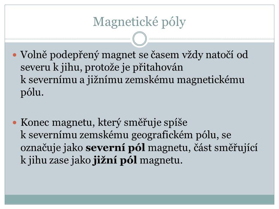 Magnetické póly Volně podepřený magnet se časem vždy natočí od severu k jihu, protože je přitahován k severnímu a jižnímu zemskému magnetickému pólu.
