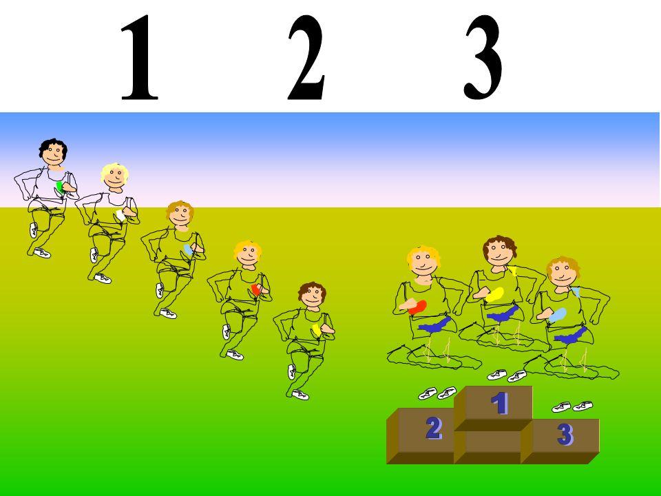 b) Čísla 1, 2, 3