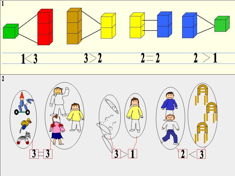 c) Porovnávání čísel