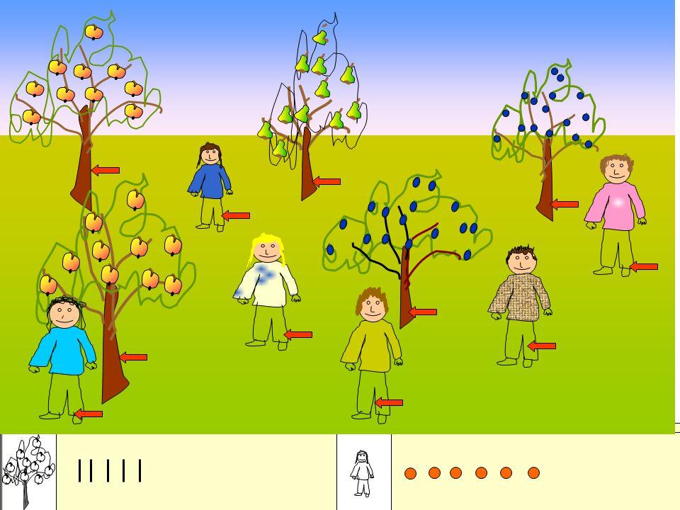 Kolik je tu dětí, kolik stromů