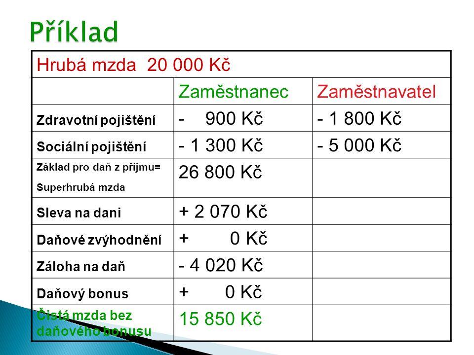 Hrubá mzda 20 000 Kč ZaměstnanecZaměstnavatel Zdravotní pojištění - 900 Kč- 1 800 Kč Sociální pojištění - 1 300 Kč- 5 000 Kč Základ pro daň z příjmu=