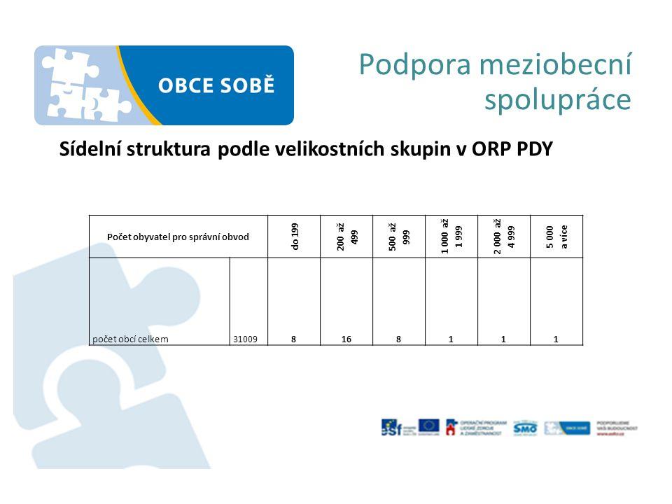 Podpora meziobecní spolupráce Sídelní struktura podle velikostních skupin v ORP PDY Počet obyvatel pro správní obvod do 199 200 až 499 500 až 999 1 000 až 1 999 2 000 až 4 999 5 000 a více počet obcí celkem310098168111