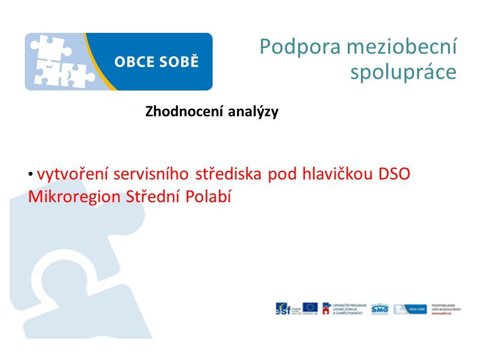 Podpora meziobecní spolupráce Náplň možných činností servisního střediska 1) Veřejné zakázky administrativní pomoc při zadávání, monitoringu a vyhodnocování pomoc při zveřejňování smluv elektronické dražby, společné nákupy