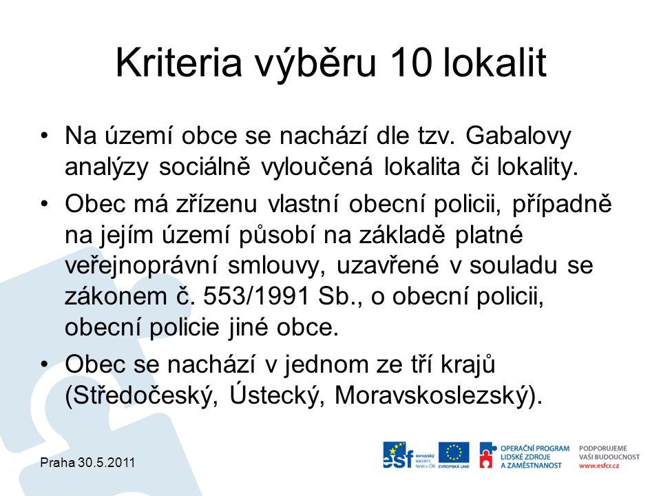 Praha 30.5.2011 Kriteria výběru 10 lokalit Na území obce se nachází dle tzv. Gabalovy analýzy sociálně vyloučená lokalita či lokality. Obec má zřízenu