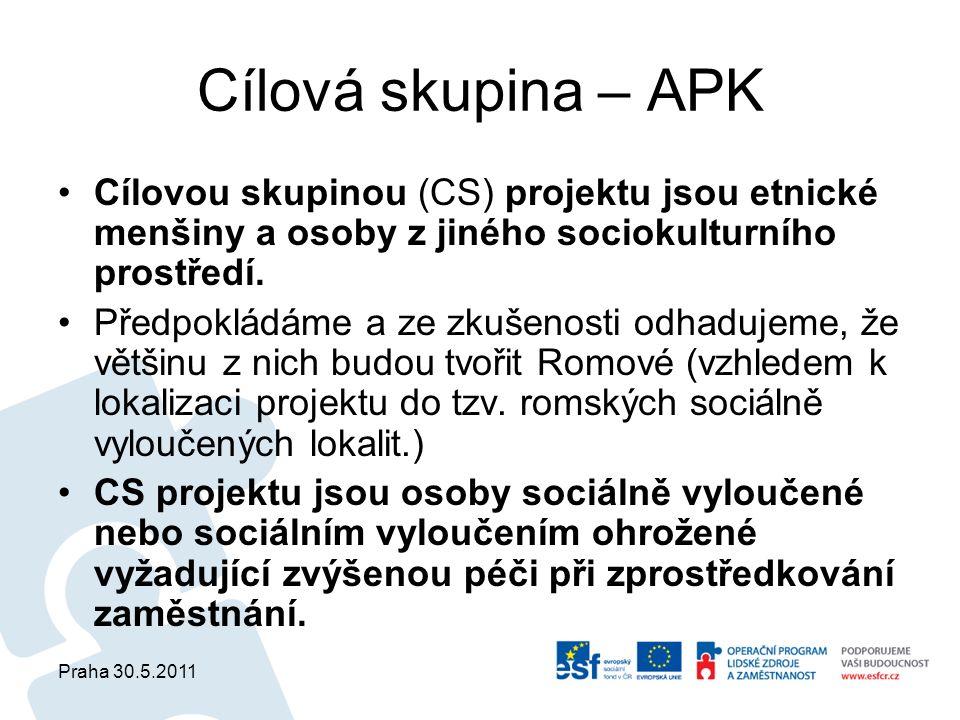 Praha 30.5.2011 Cílová skupina – APK Cílovou skupinou (CS) projektu jsou etnické menšiny a osoby z jiného sociokulturního prostředí. Předpokládáme a z