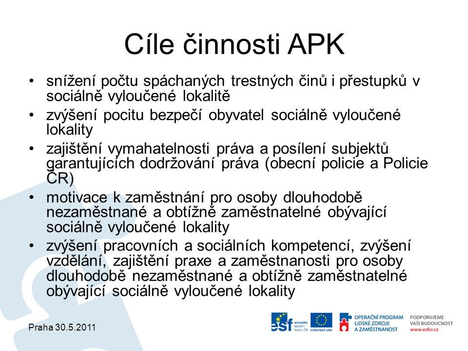 Praha 30.5.2011 Cíle činnosti APK snížení počtu spáchaných trestných činů i přestupků v sociálně vyloučené lokalitě zvýšení pocitu bezpečí obyvatel so