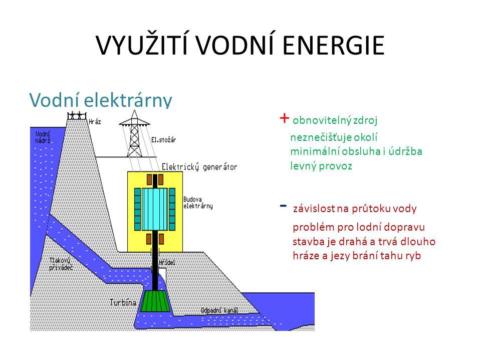 VYUŽITÍ VODNÍ ENERGIE Vodní elektrárny + obnovitelný zdroj neznečišťuje okolí minimální obsluha i údržba levný provoz - závislost na průtoku vody problém pro lodní dopravu stavba je drahá a trvá dlouho hráze a jezy brání tahu ryb
