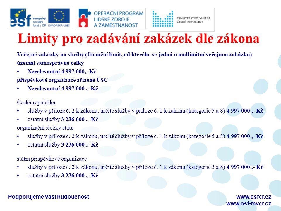 Limity pro zadávání zakázek dle zákona Veřejné zakázky na služby (finanční limit, od kterého se jedná o nadlimitní veřejnou zakázku) územní samosprávn