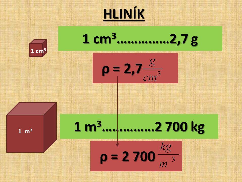 1 cm 3 ……………2,7 g HLINÍK ρ = 2,7 1 m 3 ……………2 700 kg ρ = 2 700 1 cm 3 1 m 3