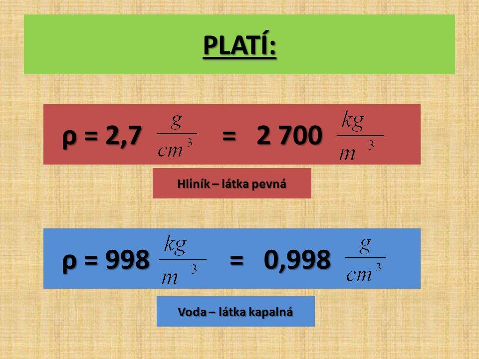 PLATÍ: ρ = 2,7 = 2 700 ρ = 998 = 0,998 Hliník – látka pevná Voda – látka kapalná