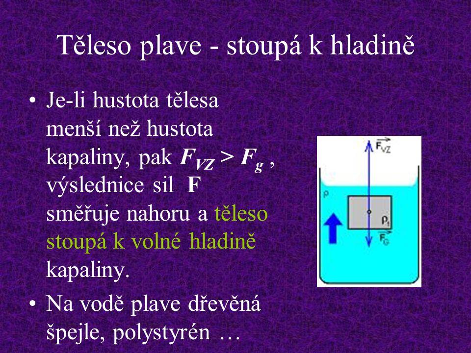 Těleso plave - stoupá k hladině Je-li hustota tělesa menší než hustota kapaliny, pak F VZ > F g, výslednice sil F směřuje nahoru a těleso stoupá k volné hladině kapaliny.