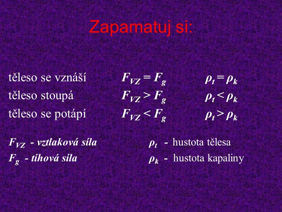 Zapamatuj si: těleso se vznášíF VZ = F g ρ t = ρ k těleso stoupáF VZ > F g ρ t < ρ k těleso se potápíF VZ ρ k F VZ - vztlaková sílaρ t - hustota tělesa F g - tíhová sílaρ k - hustota kapaliny