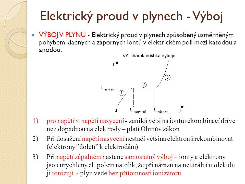 Elektrický proud v plynech - Výboj VÝBOJ V PLYNU - Elektrický proud v plynech způsobený usměrněným pohybem kladných a záporných iontů v elektrickém poli mezi katodou a anodou.