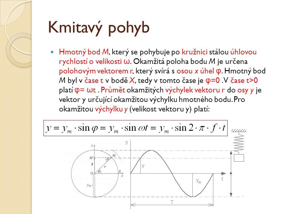 Kmitavý pohyb Hmotný bod M, který se pohybuje po kružnici stálou úhlovou rychlostí o velikosti ω.
