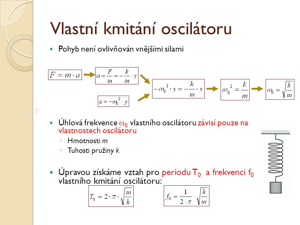 Vlastní kmitání oscilátoru Pohyb není ovlivňován vnějšími silami Úhlová frekvence  0 vlastního oscilátoru závisí pouze na vlastnostech oscilátoru ◦ Hmotnosti m ◦ Tuhosti pružiny k Úpravou získáme vztah pro periodu T 0 a frekvenci f 0 vlastního kmitání oscilátoru: F