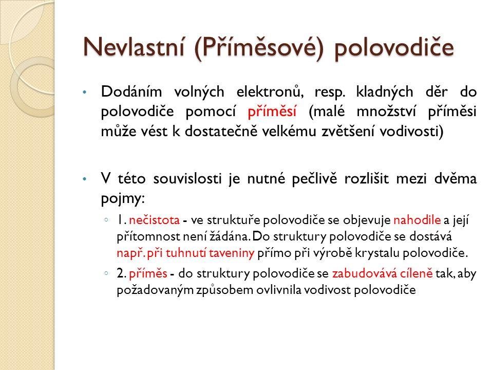 Polovodiče typu N Příměsové atomy, které z polovodičové látky tvoří polovodič typu N, se nazývají donory (donor – dárce).