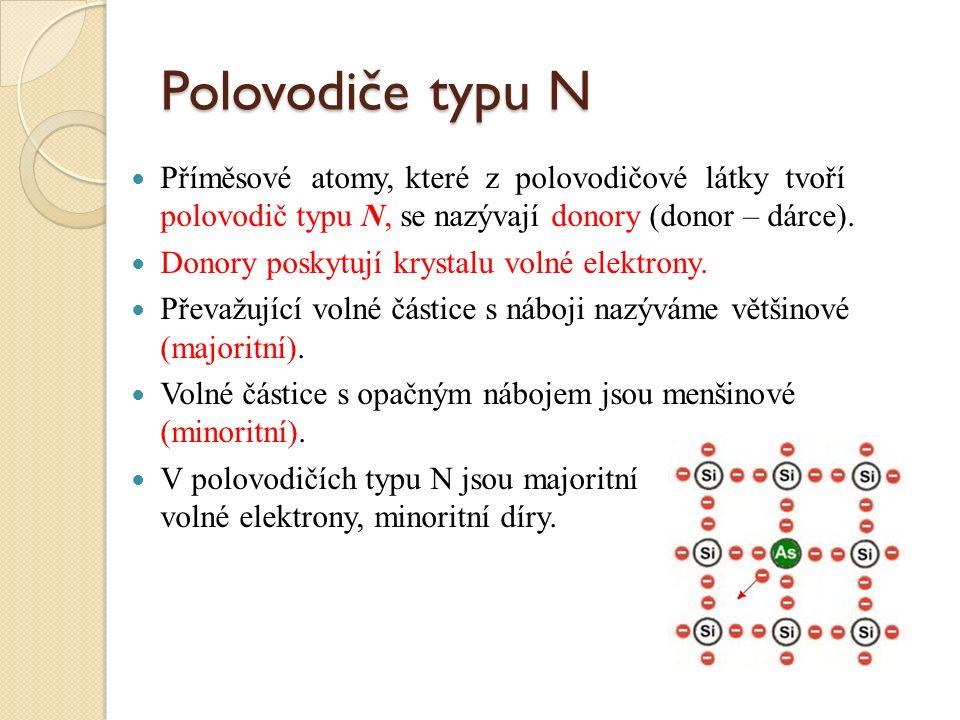 Polovodiče typu P Příměsové atomy, které z polovodičové látky tvoří polovodič typu P, se nazývají akceptory (akceptor - příjemce).