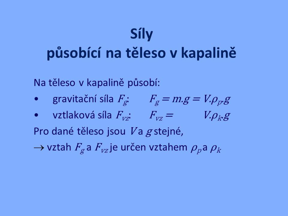 Síly působící na těleso v kapalině Na těleso v kapalině působí: gravitační síla F g :F g = m.g = V.ρ p.g vztlaková síla F vz :F vz = V.ρ k.g Pro dané těleso jsou V a g stejné,  vztah F g a F vz je určen vztahem ρ p a ρ k
