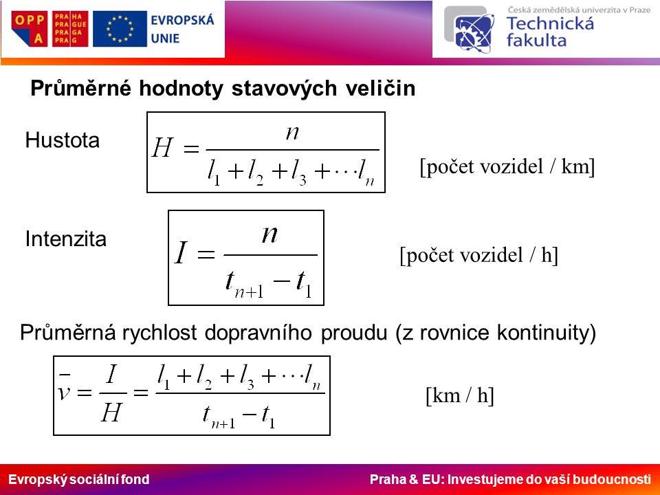 Evropský sociální fond Praha & EU: Investujeme do vaší budoucnosti Průměrné hodnoty stavových veličin Hustota Intenzita Průměrná rychlost dopravního proudu (z rovnice kontinuity) [počet vozidel / km] [počet vozidel / h] [km / h]