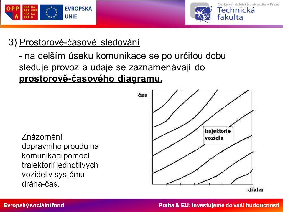 Evropský sociální fond Praha & EU: Investujeme do vaší budoucnosti 3) Prostorově-časové sledování - na delším úseku komunikace se po určitou dobu sleduje provoz a údaje se zaznamenávají do prostorově-časového diagramu.