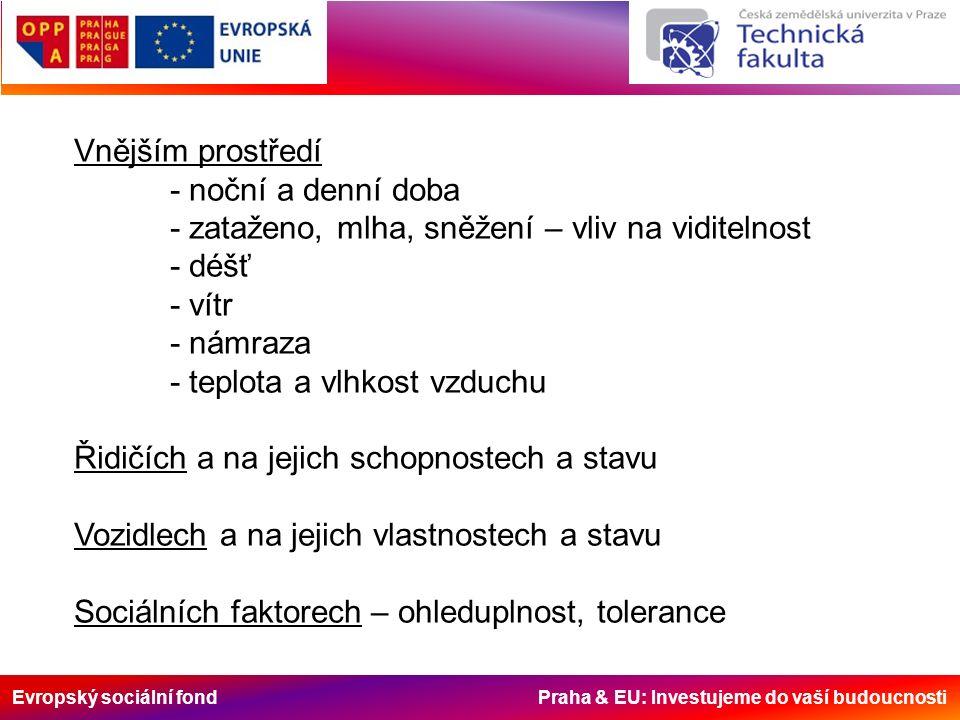 Evropský sociální fond Praha & EU: Investujeme do vaší budoucnosti Vnějším prostředí - noční a denní doba - zataženo, mlha, sněžení – vliv na viditelnost - déšť - vítr - námraza - teplota a vlhkost vzduchu Řidičích a na jejich schopnostech a stavu Vozidlech a na jejich vlastnostech a stavu Sociálních faktorech – ohleduplnost, tolerance