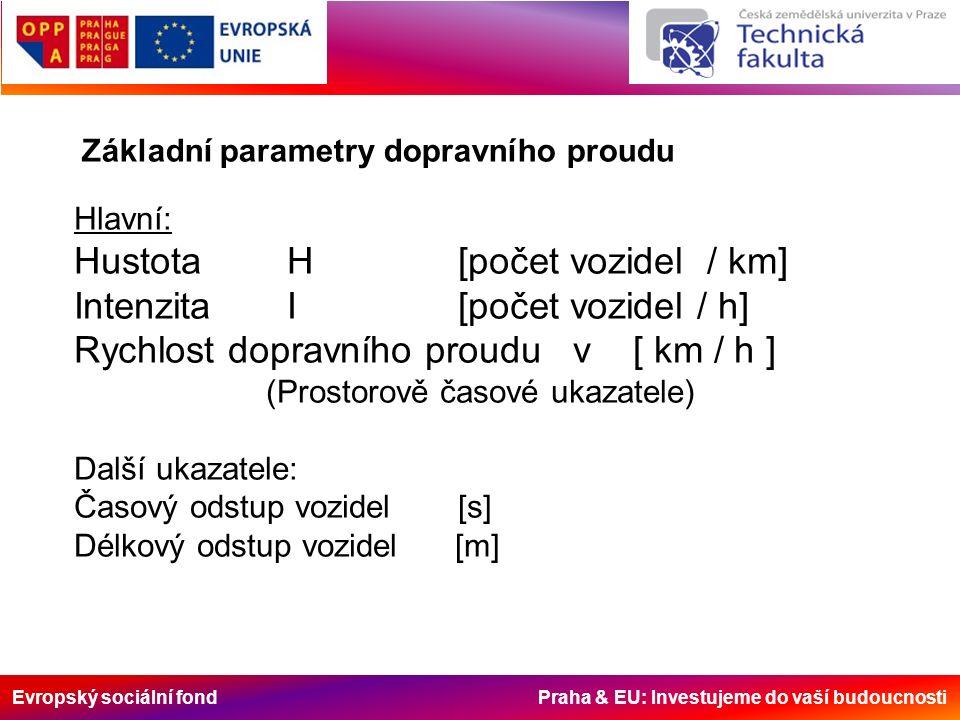 Evropský sociální fond Praha & EU: Investujeme do vaší budoucnosti Základní parametry dopravního proudu Hlavní: Hustota H [počet vozidel / km] Intenzi