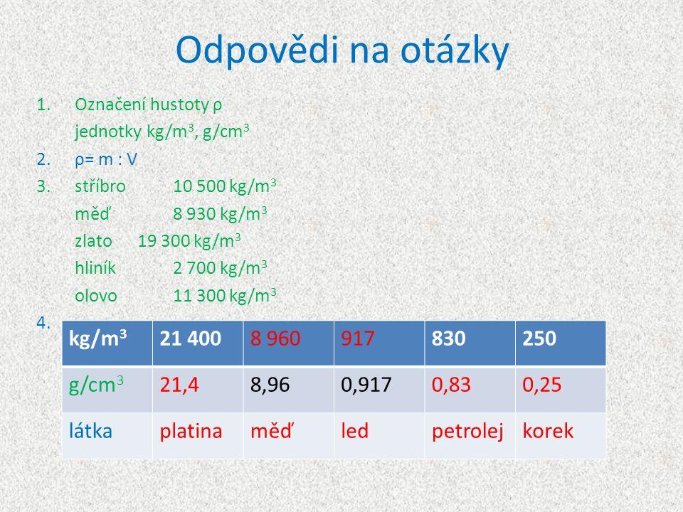 Odpovědi na otázky 1.Označení hustoty ρ jednotky kg/m 3, g/cm 3 2.ρ= m : V 3.stříbro10 500 kg/m 3 měď8 930 kg/m 3 zlato 19 300 kg/m 3 hliník2 700 kg/m