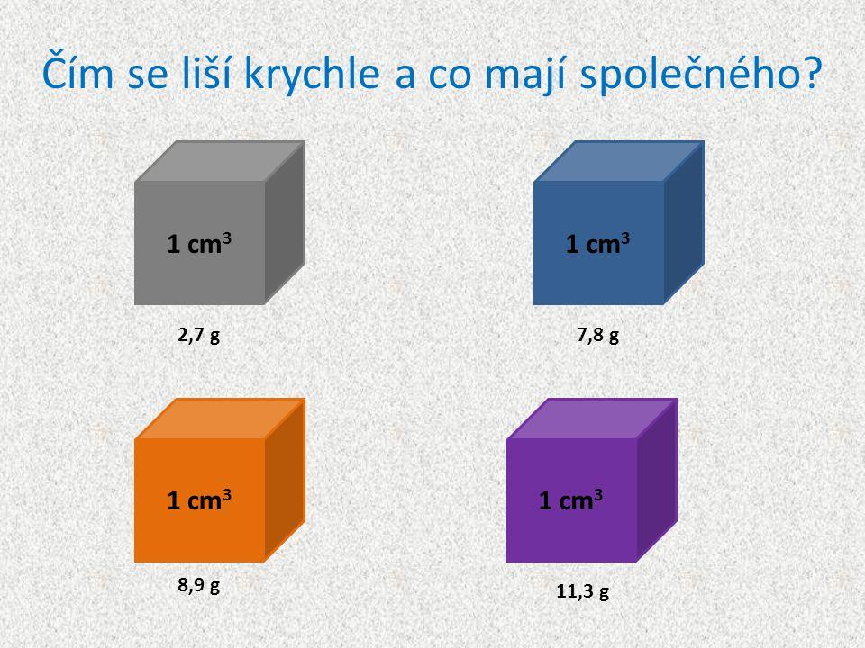 Čím se liší krychle a co mají společného? 1 cm 3 2,7 g7,8 g 8,9 g 11,3 g