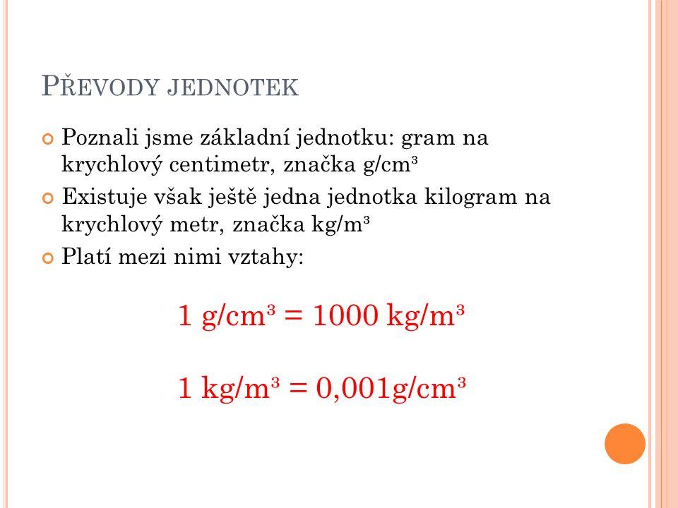 P ŘEVODY JEDNOTEK Poznali jsme základní jednotku: gram na krychlový centimetr, značka g/cm³ Existuje však ještě jedna jednotka kilogram na krychlový metr, značka kg/m³ Platí mezi nimi vztahy: 1 g/cm³ = 1000 kg/m³ 1 kg/m³ = 0,001g/cm³