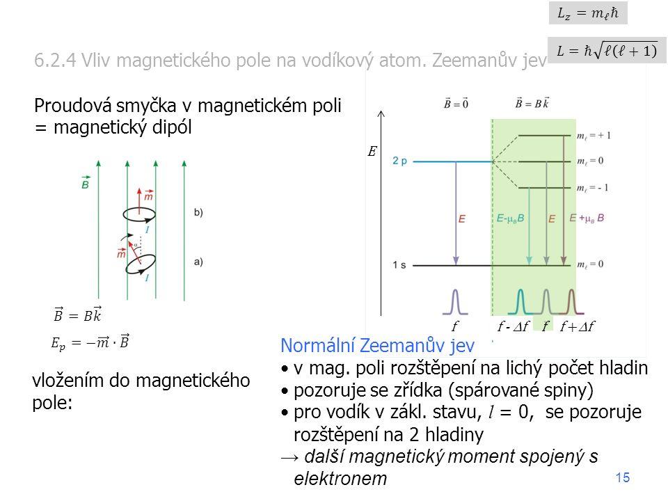vložením do magnetického pole: 6.2.4 Vliv magnetického pole na vodíkový atom.