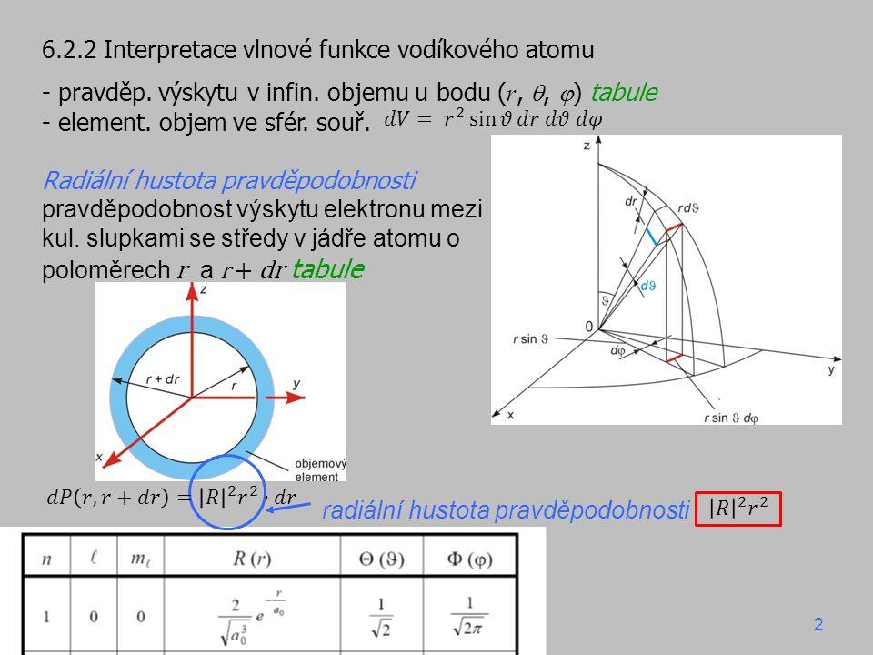 6.2.2 Interpretace vlnové funkce vodíkového atomu - pravděp.
