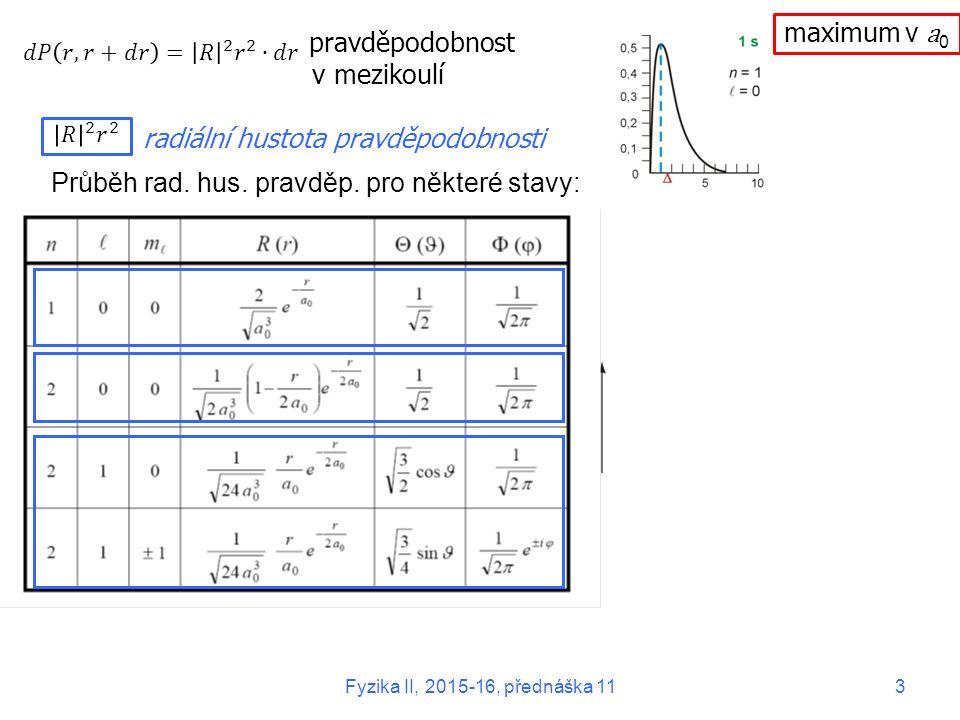 3 pravděpodobnost v mezikoulí radiální hustota pravděpodobnosti Průběh rad.