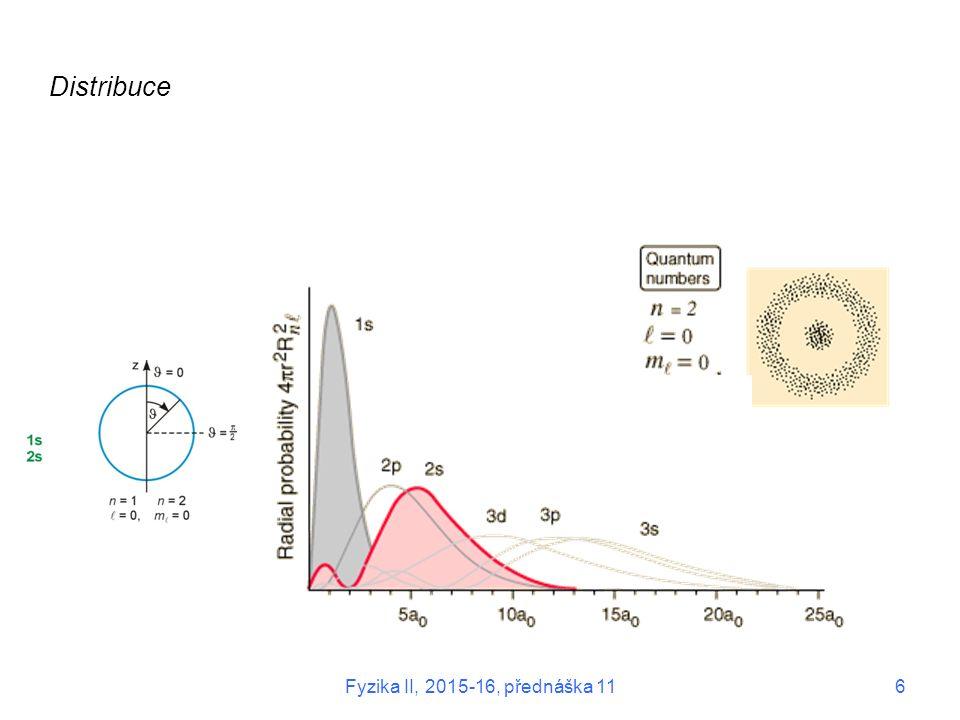 Distribuce Fyzika II, 2015-16, přednáška 116