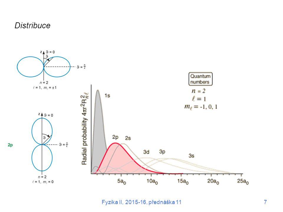 2.průběžný test 3. 12. 2014 v 17 h, posl.